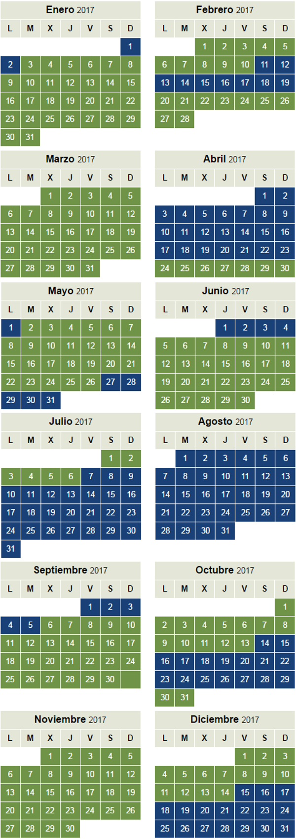 Calendario de Temporada Baja (en verde) y Alta (en azul) de British Airways