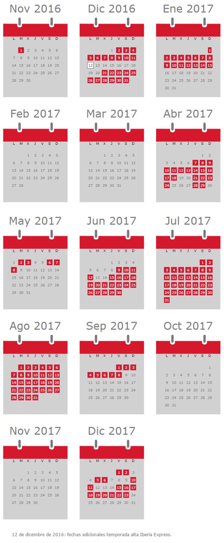 Calendario temporada alta y baja de Iberia