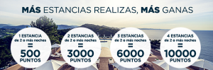 10.000 puntos Accor (=200€) con 4 estancias