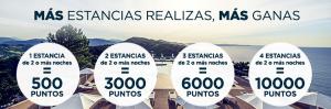 10.000 puntos Accor (=200€) con 4 estancias