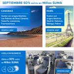 Millas SUMA adicionales con Air Europa, NH Hoteles y Europcar
