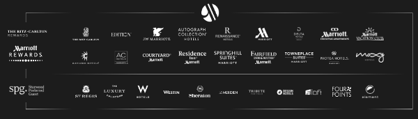 Las 30 marcas tras la fusión Marriott International y Starwood Hotels and Resorts