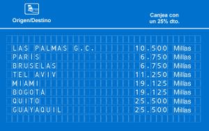 25% descuento Air Europa + promociones SUMA: 25% en millas y +50% millas