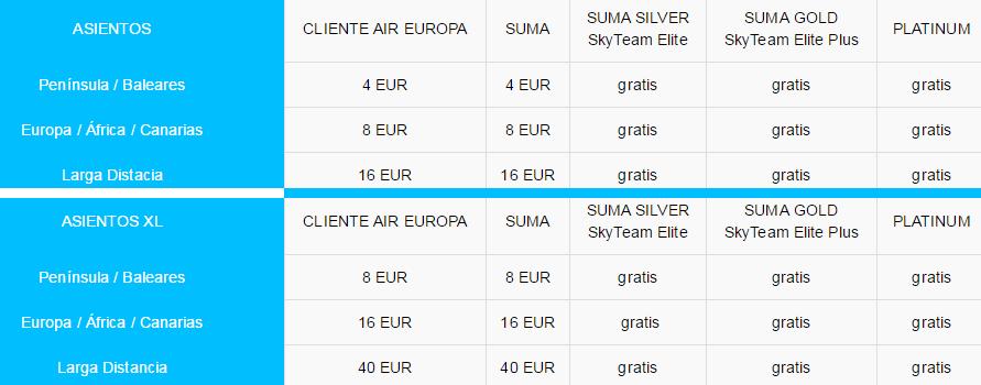 Selección de asiento anticipada (hasta 48h antes de la salida del vuelo).