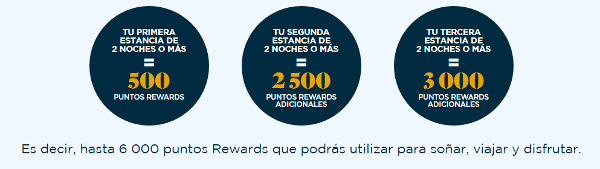 6.000 puntos Rewards con Le Club AccorHotels.
