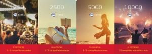 Regresa Combina y Vencerás de Iberia Plus: hasta 10.000 puntos Avios