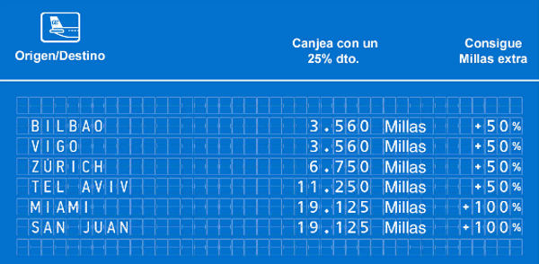 Promociones Air Europa Suma agosto