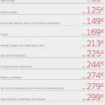 Iberia regresa con su Promoción Cinturón, vuelos con Vueling por 19.99€
