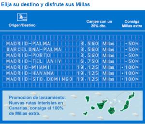 Promociones Air Europa Suma noviembre: Miami, Sto Domingo y La Habana por 19.125 millas