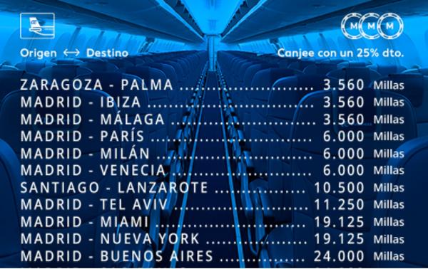 Promociones Air Europa Suma marzo.