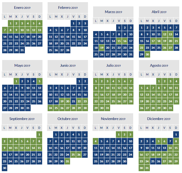 Calendario de temporada baja y alta Iberia Plus 2019.