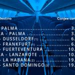 Air Europa Suma promo junio 2018, 20% extra transferencia MR Amex, 30% adicional compra millas Suma