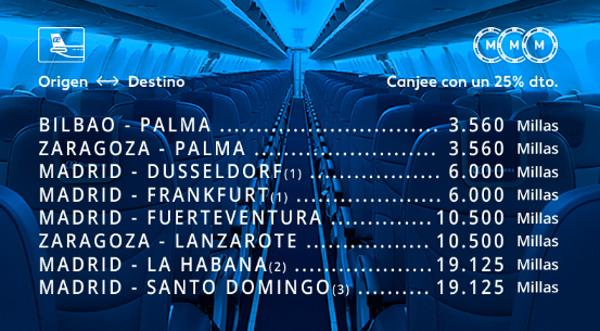 Promociones Air Europa Suma junio.