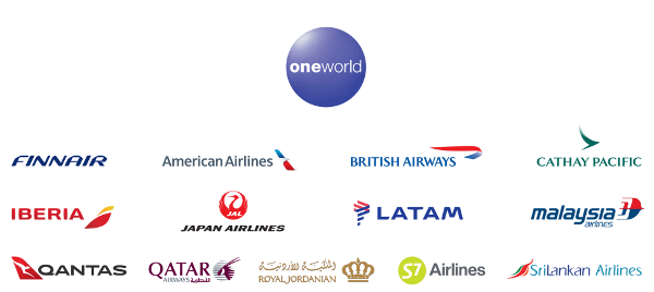 Aerolíneas socias de la alianza oneworld.