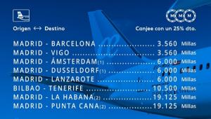 Promo Air Europa Suma septiembre 2018, 50 EUR descuento Europcar