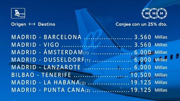 Promo Air Europa Suma septiembre 2018.