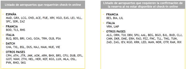 Aeropuertos check-in online y confirmación de la reserva.