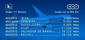 Promoción Air Europa Suma noviembre 2018: Brasil 19.125 millas, x3 Millas Paradores, x4 NH Hoteles