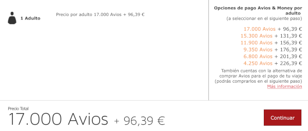 Avios & Money Iberia Plus: Nueva York en Azul.