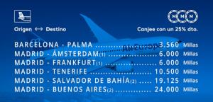 Promoción Air Europa Suma enero 2019: Buenos Aires 24.000 millas