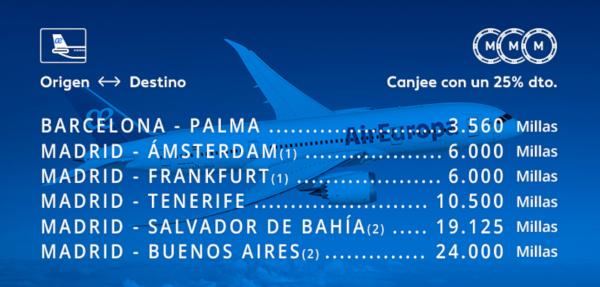 Promoción Air Europa Suma enero 2019.