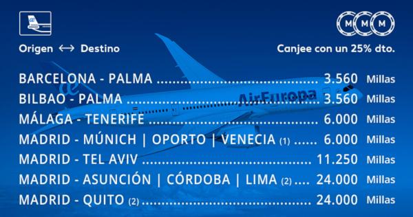 Promoción Air Europa Suma febrero 2019.