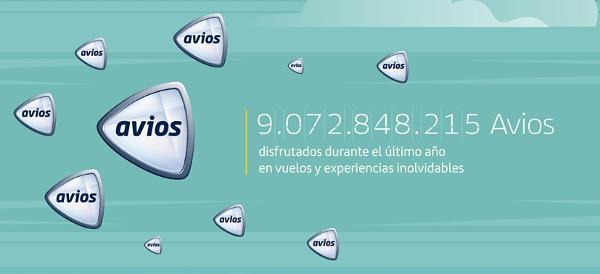 Número de Avios canjeados durante 2018 en Iberia Plus.