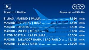 Promoción Air Europa Suma marzo: Sao Paulo 19.125 milla o Buenos Aires 24.000 millas