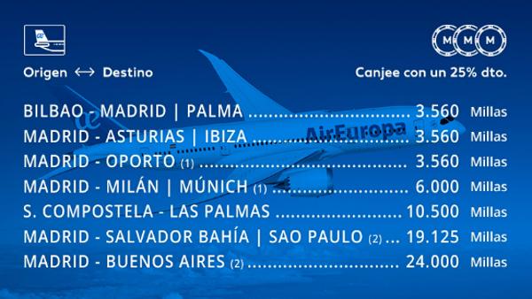 Promoción Air Europa Suma marzo 2019.