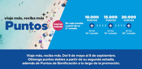 Promo Hilton Honors Verano: DOBLE puntos mayo-septiembre.