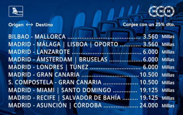 Promoción Air Europa Suma septiembre 2019.