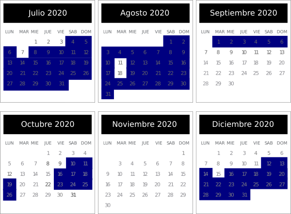Calendario de temporada Baja y Alta 2020 de British Airways.