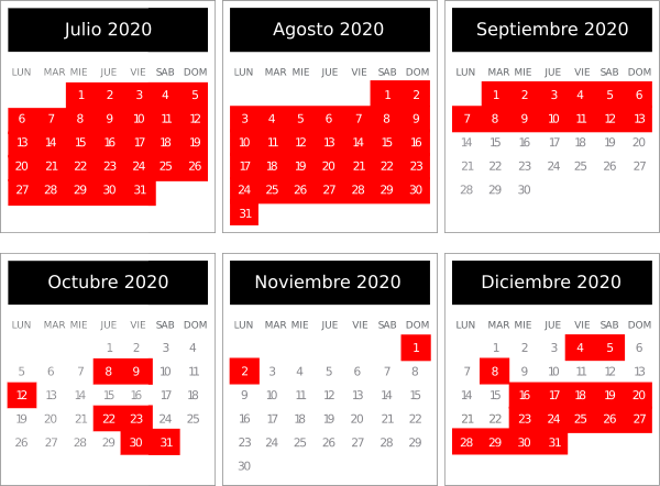 Calendario de temporada Baja y Alta 2020 de Iberia Plus.