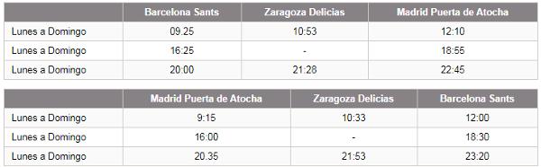 Horario servicio AVLO Rende entre Madrid y Barcelona.
