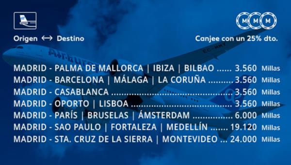 Promoción Air Europa Suma marzo 2020.